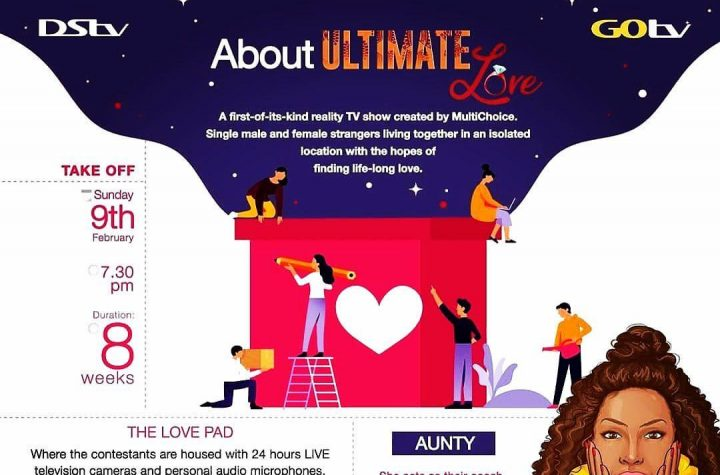 All About Ultimate Love Reality TV Show 2020