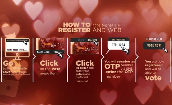Ultimate Love Online Voting Website for Housemates 2020