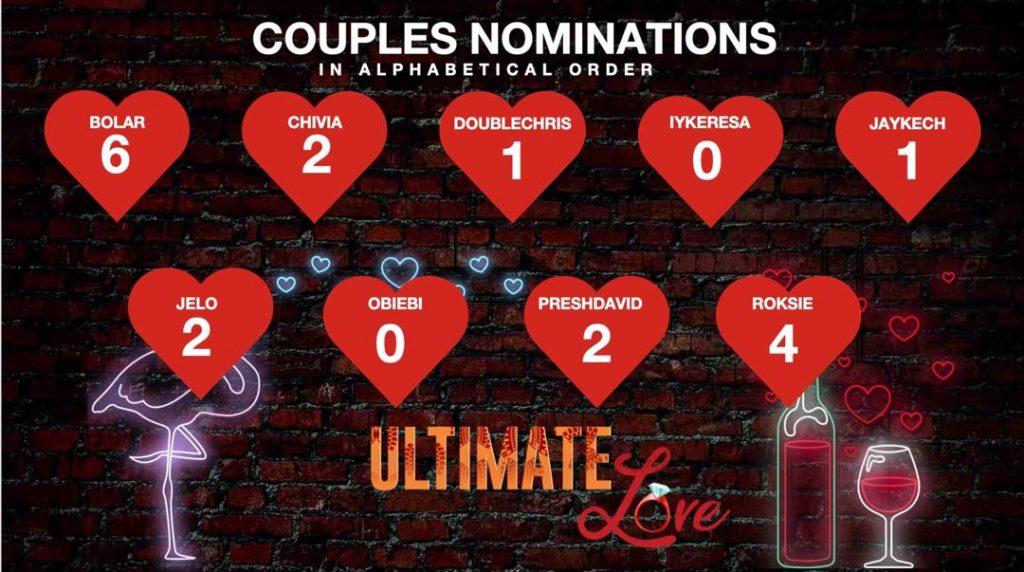 Week 5 Poll in Ultimate Love   Ultimate Love Poll for Week 5