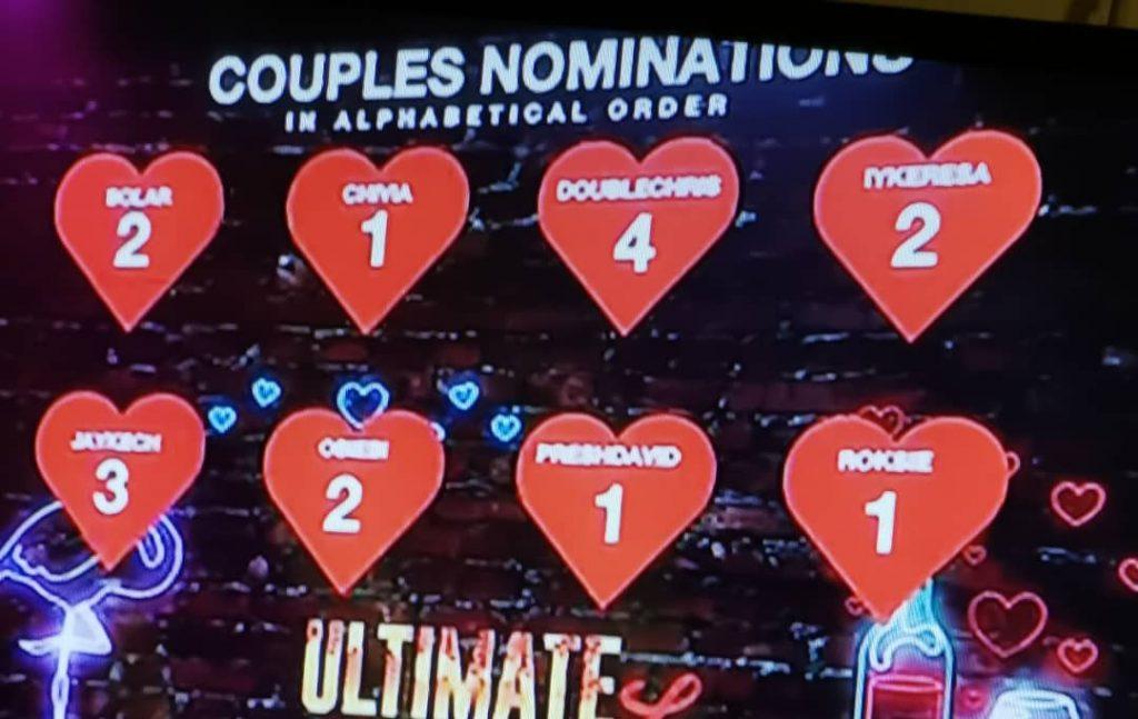 Nomination Result in Ultimate Love 2020 Week 7