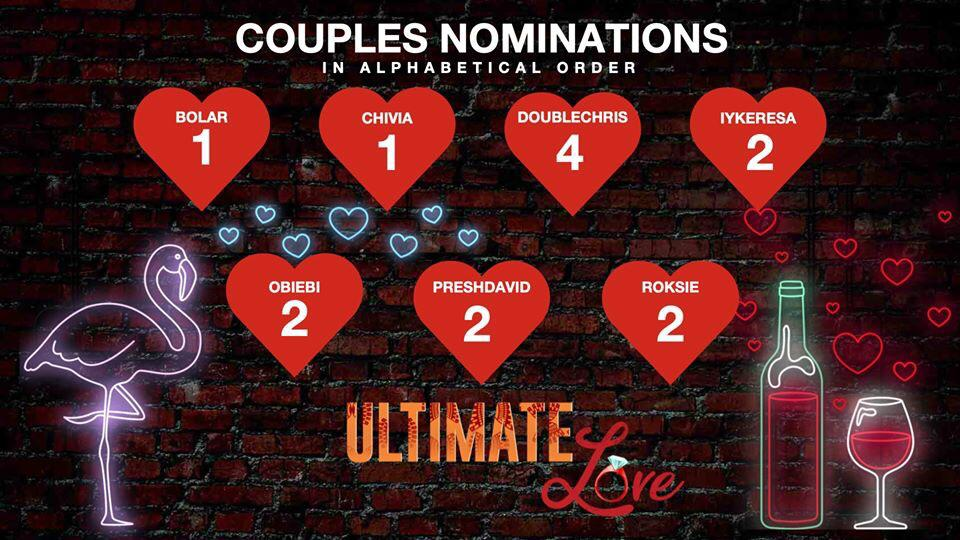 Week 7 Poll in Ultimate Love | Ultimate Love Poll for Week 7