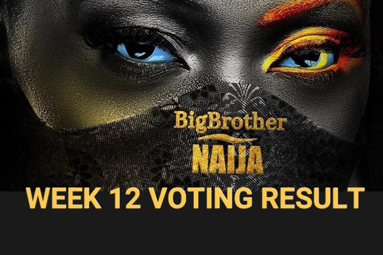 Week 12 Voting Poll Result in BBNaija 2020 Season 5.