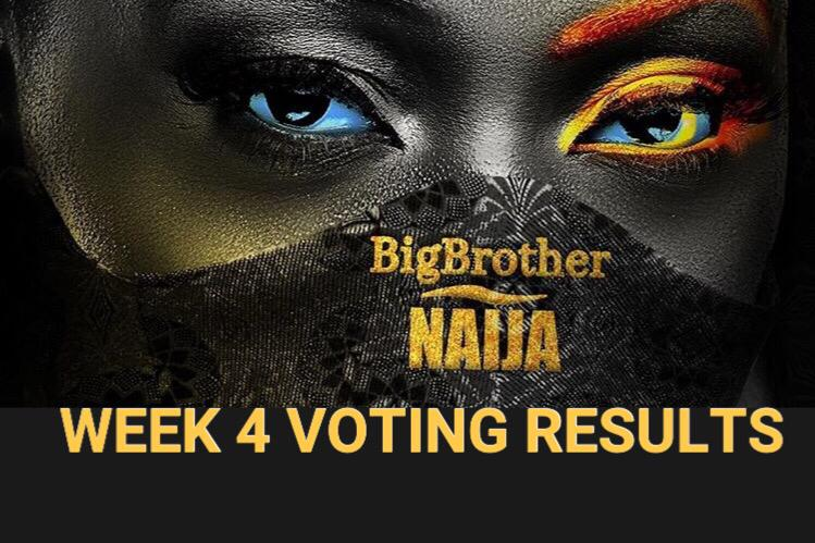 Week 4 Voting Poll Result in BBNaija 2020 Season 5