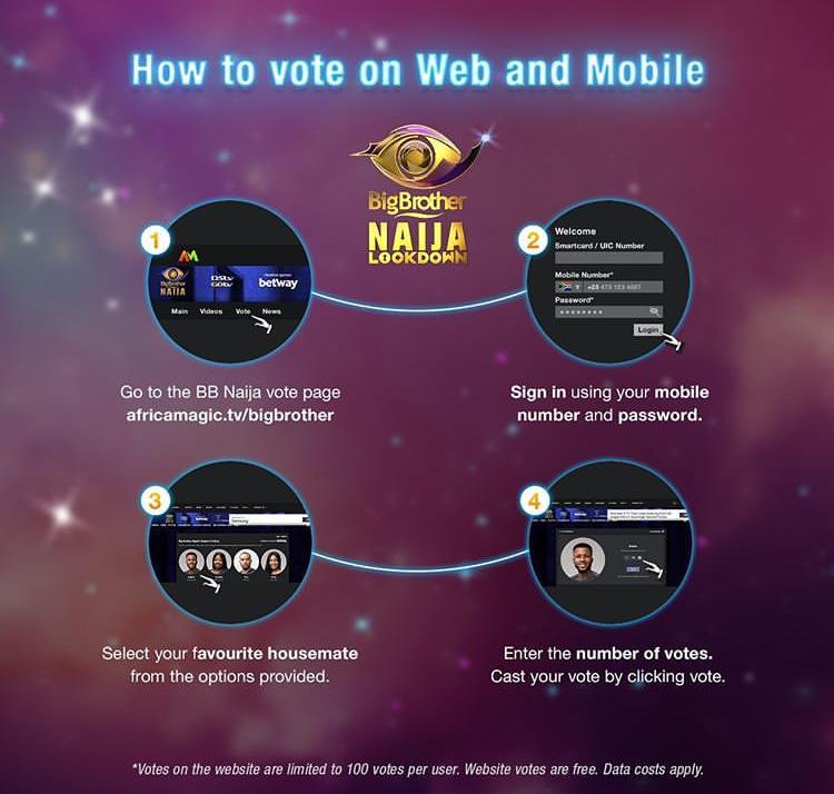 You can vote for the following BBNaija lockdown housemates, Nengi, Wathoni, Ozo, Vee, Dorathy, Laycon, Lilo, Praise, Brighto, Ka3na, Eric, Erica, Kiddwaya, Kaisha, Neo, Tochi, Tolanibaj, Trickytee, Lucy, and Prince using your phone (Mobile Phone).