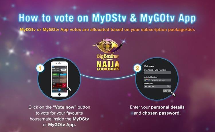 GOtv App Vote in BBNaija Lockdown