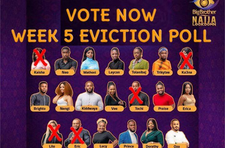 List of Bottom 4 Housemates in BBNaija Week 5 2020 Lockdown.