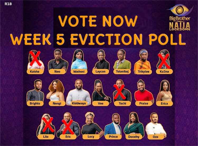 List of Bottom 4 Housemates in BBNaija Week 5 2020 Lockdown.